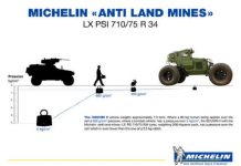 Il grafico Michelin paragona la pressione esercitata sul terreno dal carroarmato con quella di un uomo di 80 kg e quella di un coniglio
