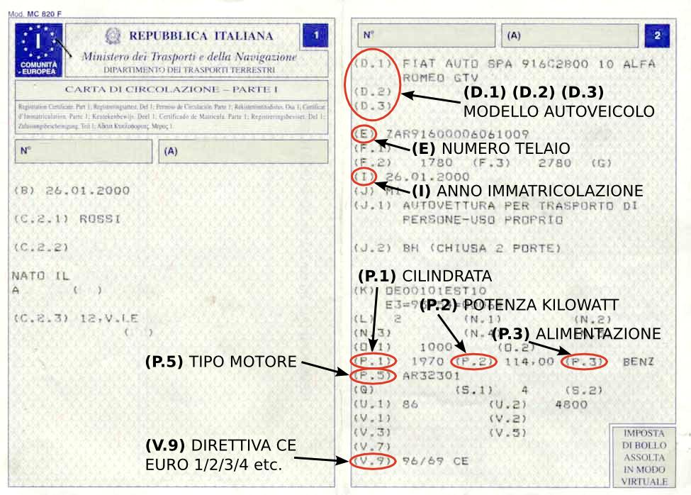 Cambio di residenza e auto di propriet cosa fare con i for Cambio destinazione d uso sblocca italia