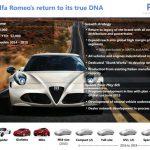 FCA Business Plan