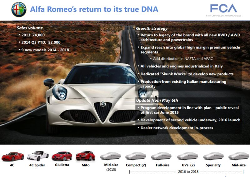 fca new business plan