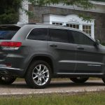Jeep Grand Cherokee Pack Platinum