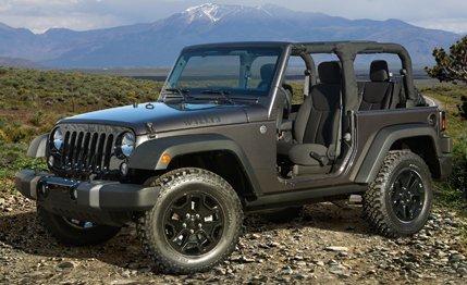 Jeep Wrangler prezzo