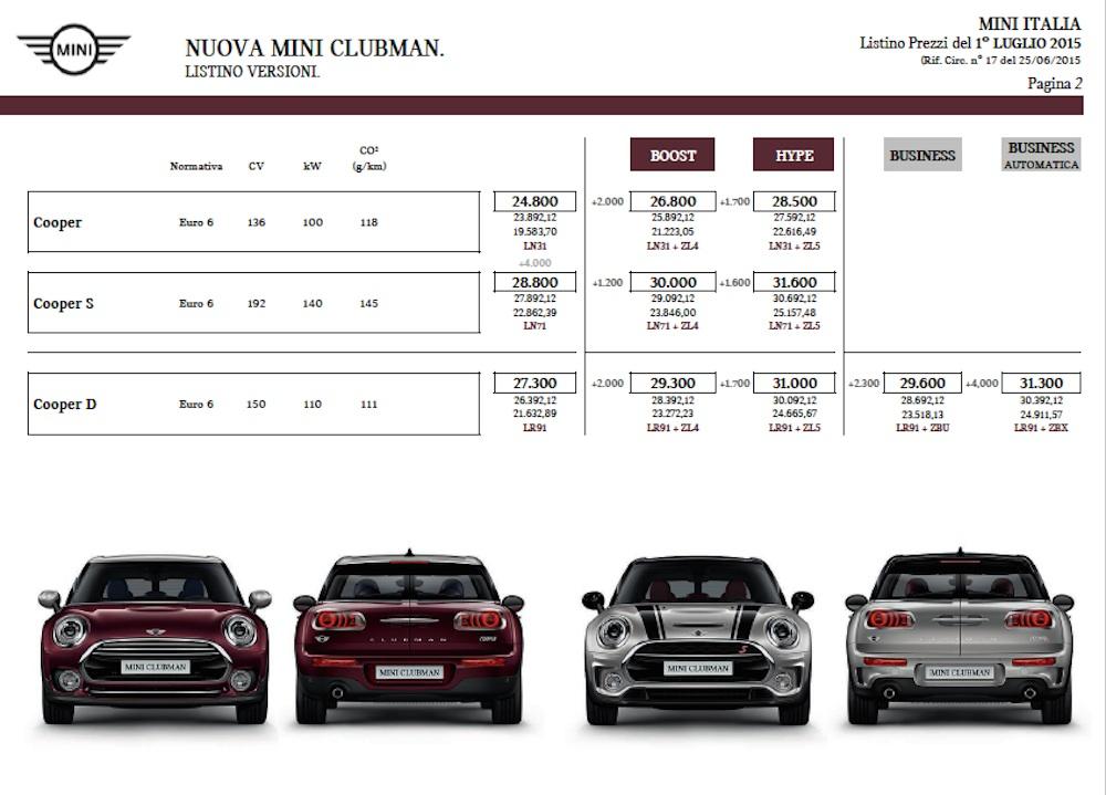 E Car >> Mini Clubman 2015: prezzi e caratteristiche - AutoToday.it