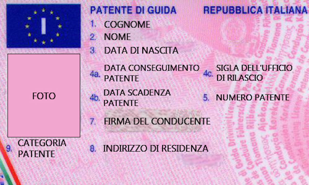 patente b consigli per superare gli esami di teoria e