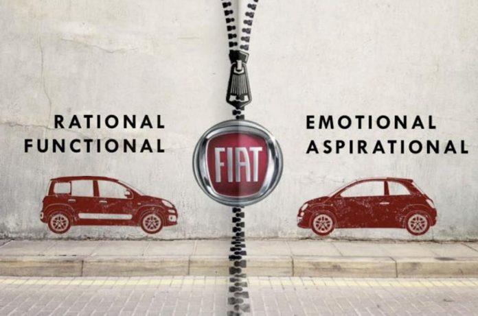 Ultime novità auto Fiat
