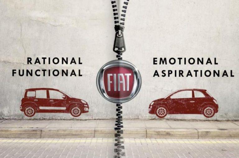 Ultime novità auto Fiat: prossime uscite sul mercato